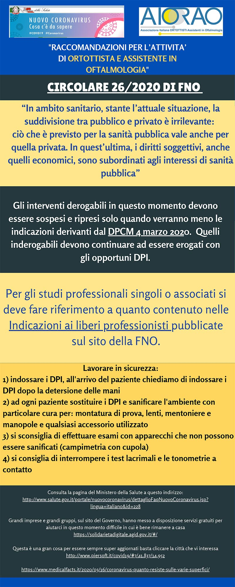 Raccomandazioni Ortottisti Covid-19